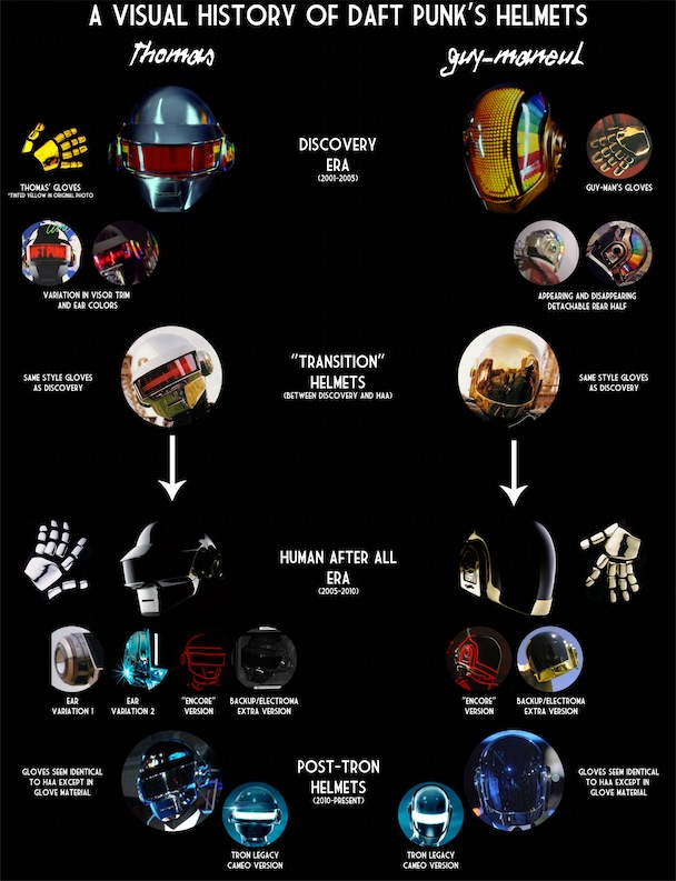 Daft-Punk-A-Visual-HIstory